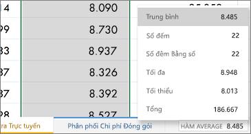 Trang tính với các hàm phổ biến sẵn dùng ở góc dưới cùng bên phải