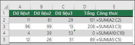 Excel hiển thị lỗi khi công thức không khớp với mẫu công thức bên cạnh