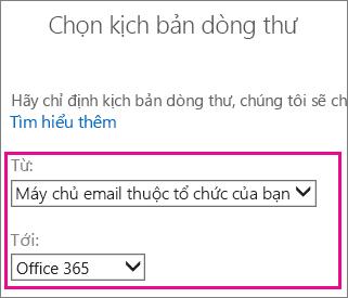 Chọn từ máy chủ email của tổ chức của bạn vào Office 365