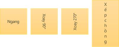 Văn bản hướng mẫu: ngang, xoay, và xếp chồng