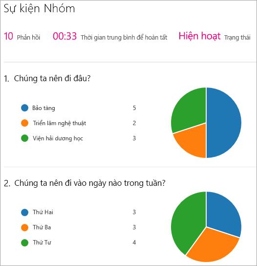 Hiển thị tóm tắt kết quả phần web Microsoft Forms.