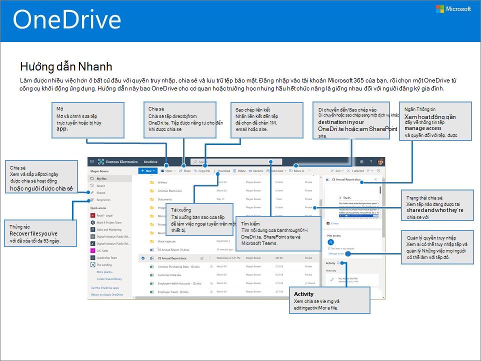 Hướng dẫn Nhanh về OneDrive