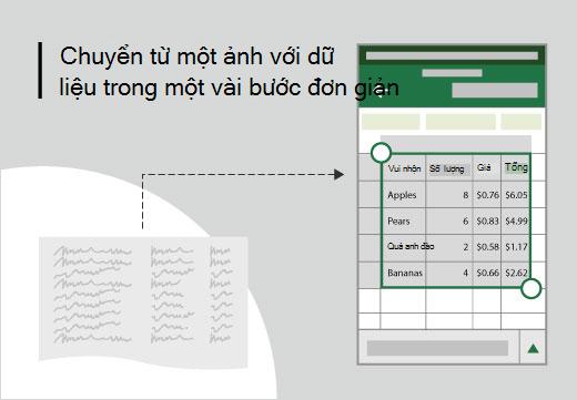 Hình khái niệm của bàn tay vẽ bảng được chèn vào Excel trên thiết bị cầm dưới dạng bảng.