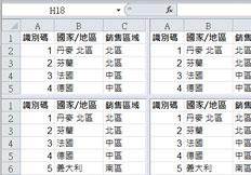 Worksheet with split panes