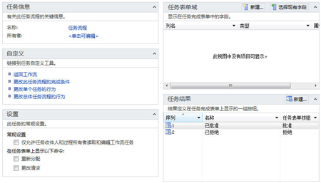 SharePoint Designer 工作流