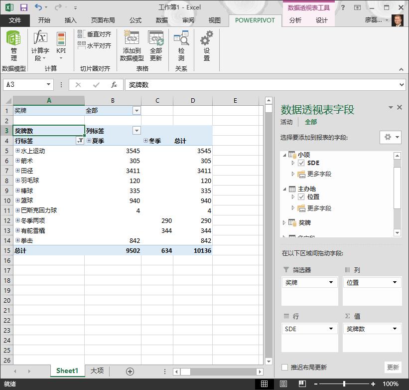 筛选后的数据透视表