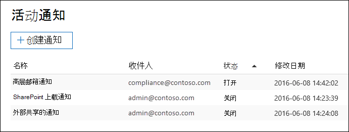 在活动通知页上安全和合规性中心中显示的通知列表