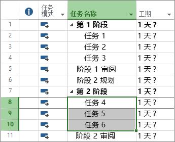 项目计划中分级显示的任务的屏幕截图。