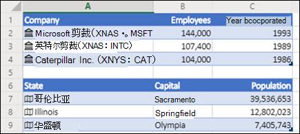 Web 中库存和地理位置Excel图像