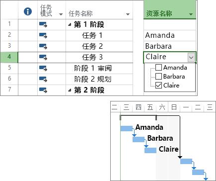 项目计划中含已分配资源的任务和甘特图的组合屏幕截图。