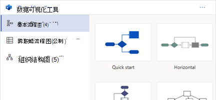 在 Excel 中制作精美的 Visio 图表
