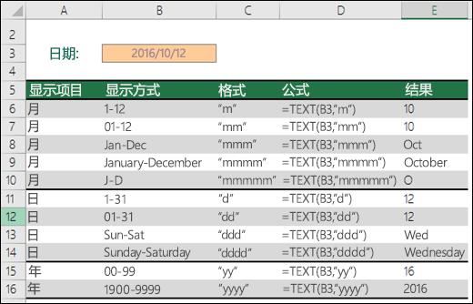 年、月和日的格式代码