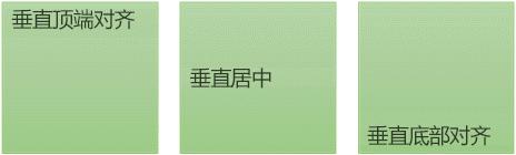 三个垂直文本对齐方式选项: 顶部、 中间和底部