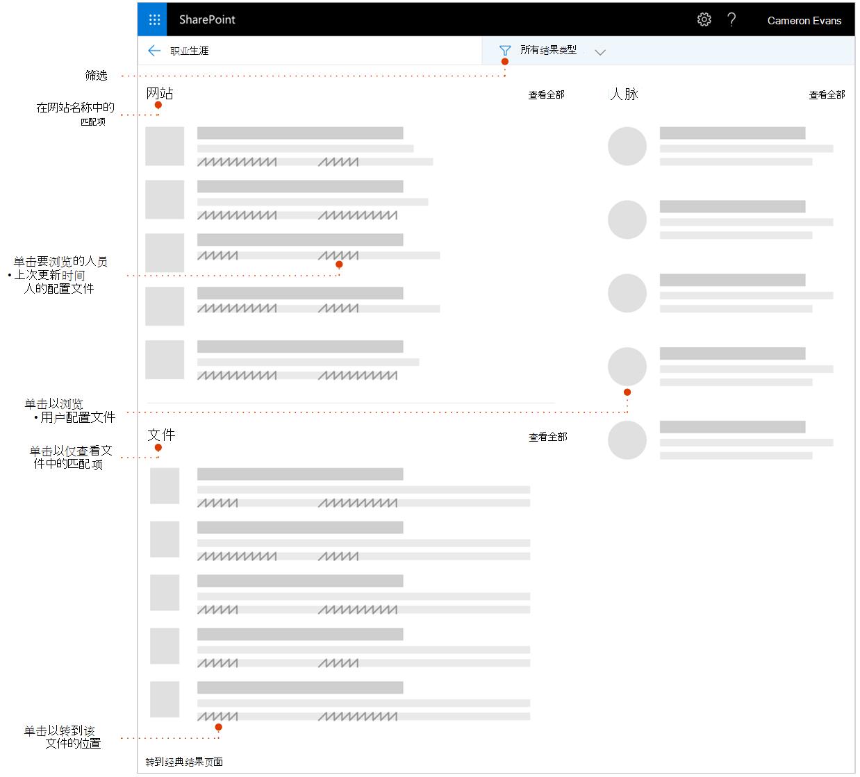 屏幕截图的搜索结果指针元素以浏览到页面。