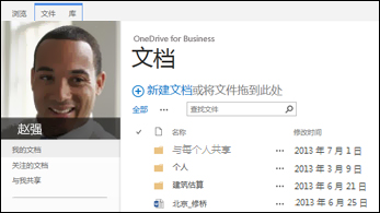 SharePoint 2013 OneDrive for Business