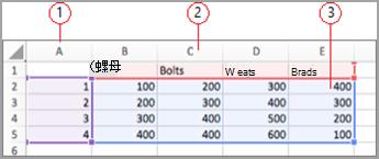 Excel 中的数据字段