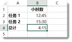 相加的时间总和 24 小时,得到意外的结果 4:15