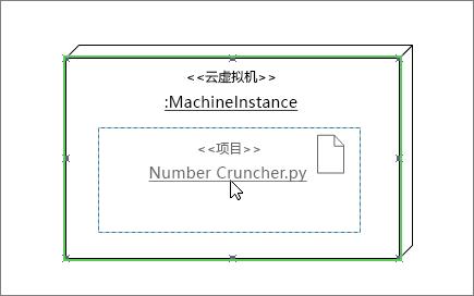 项目形状拖到节点实例形状,绿色突出显示