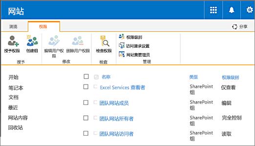 """""""网站设置"""">""""用户和权限"""">""""网站权限""""下的""""网站权限""""对话框"""