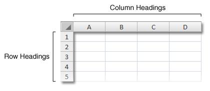 工作簿上的行标题和列标题
