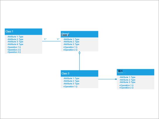 最适用于显示类具有组合和聚合关系的系统