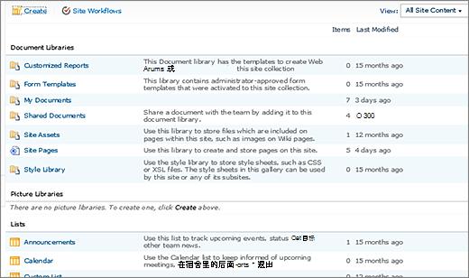 SharePoint 2010 所有网站内容页