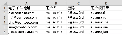 Courier IMAP 的示例迁移文件