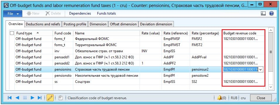 Budget revenue codes for off-budget funds