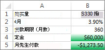 单元格 B4 和 B5 满足其条件,因此格式设置为绿色