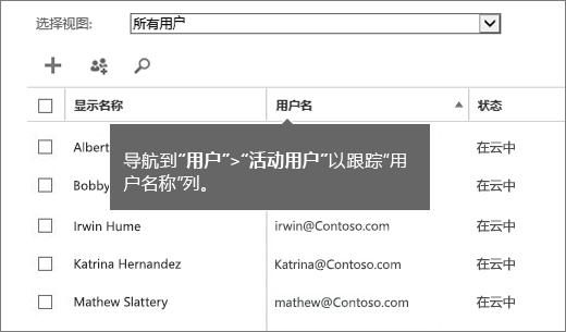 "Office 365 管理中心中的""用户名""列"