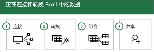 Power Query 步骤:1) 连接,2) 转换,3) 合并,4) 共享