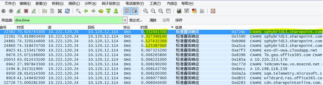 浏览在 Wireshark 中按 dns.time(小写)筛选的 SharePoint Online 信息,显示具体时间,详细信息按列显示并按升序排序。