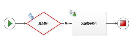 无法将复合条件手动添加到工作流程图
