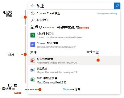 包含查询和推荐结果的 og 搜索框的屏幕截图