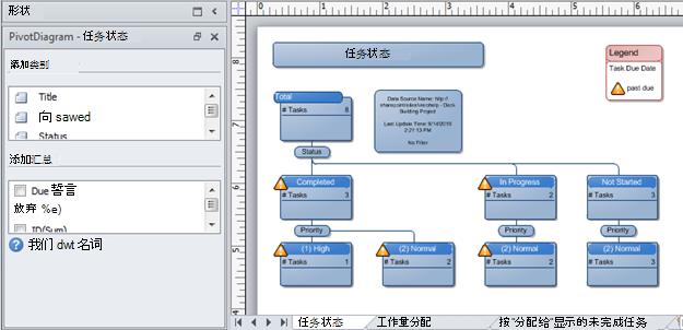 从 SharePoint 问题跟踪列表创建的 Visio 数据透视图