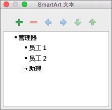 具有组织结构图的 SmartArt 文本窗格