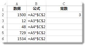 列 A 中的数字,列 B 中带有 $ 符号的公式,列 C 中的数字 3。