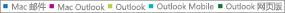 屏幕截图:电子邮件客户端列表。单击电子邮件客户端,获取有关该客户端的更多报表数据。
