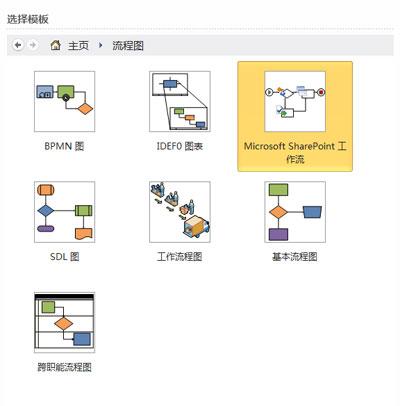 选择 SharePoint 工作流模板