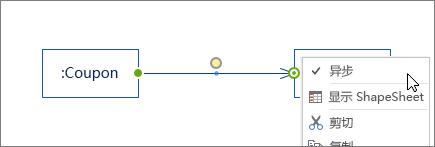 消息形状,右键单击菜单,异步命令为选中状态