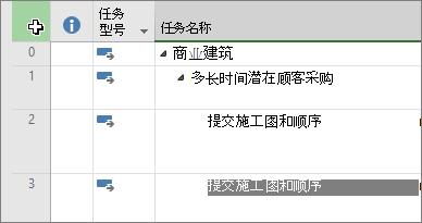 在左上角的项目的甘特图视图的屏幕截图显示光标