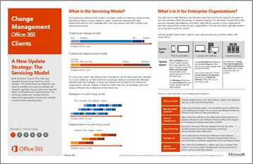 模型海报: 更改管理适用于 Office 365 客户端
