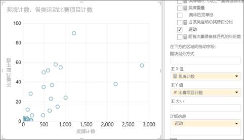 将 Power View 表转换为散点图