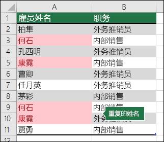 突出显示的条件格式设置重复值