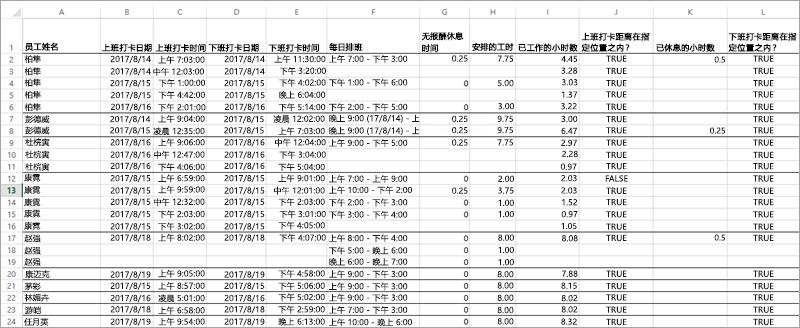 示例时间时钟电子表格。