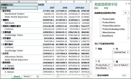 显示示例数据的数据透视表