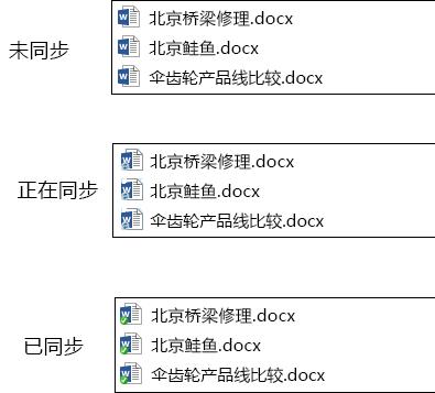 文件上载和同步到 Office 365 上的 OneDrive for Business 之后图标发生更改
