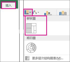 """Office 2016 for Windows 中""""插入""""选项卡上的树状图选项"""