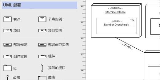 UML 部署模具中,在页面上的示例形状