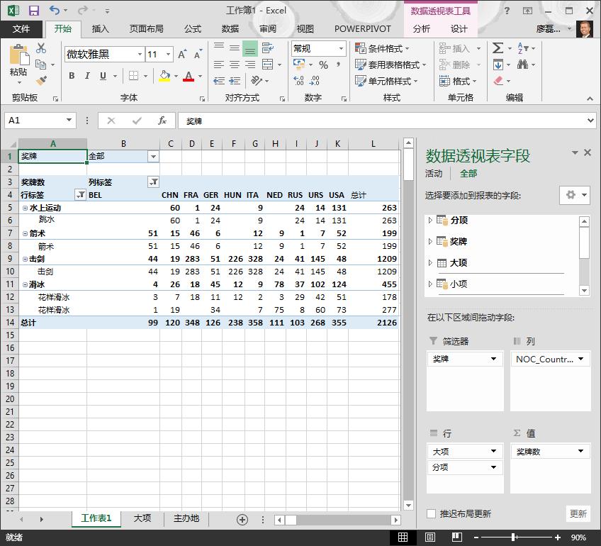 更正排序后的数据透视表